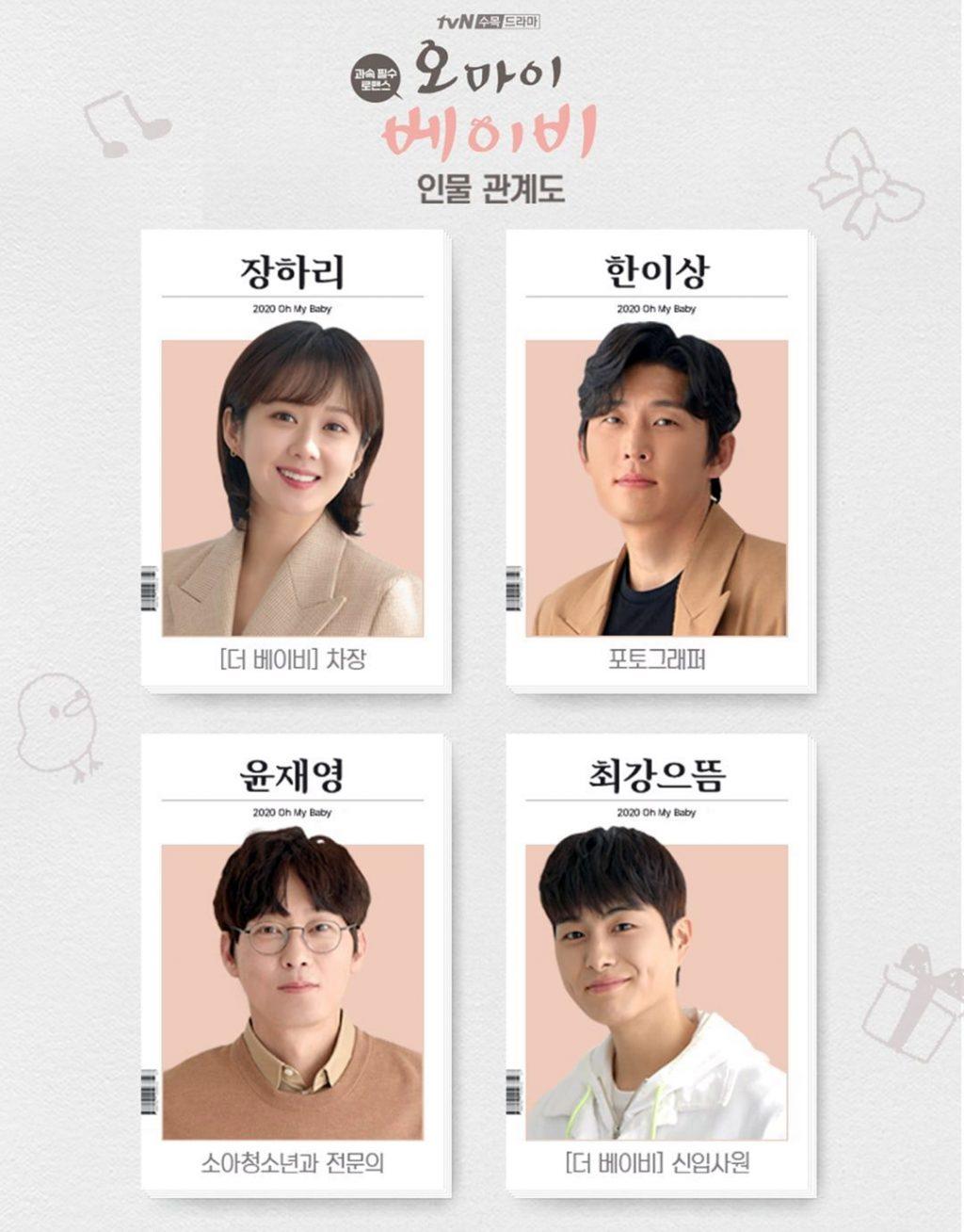 Pemeran K Drama Oh My Baby 1
