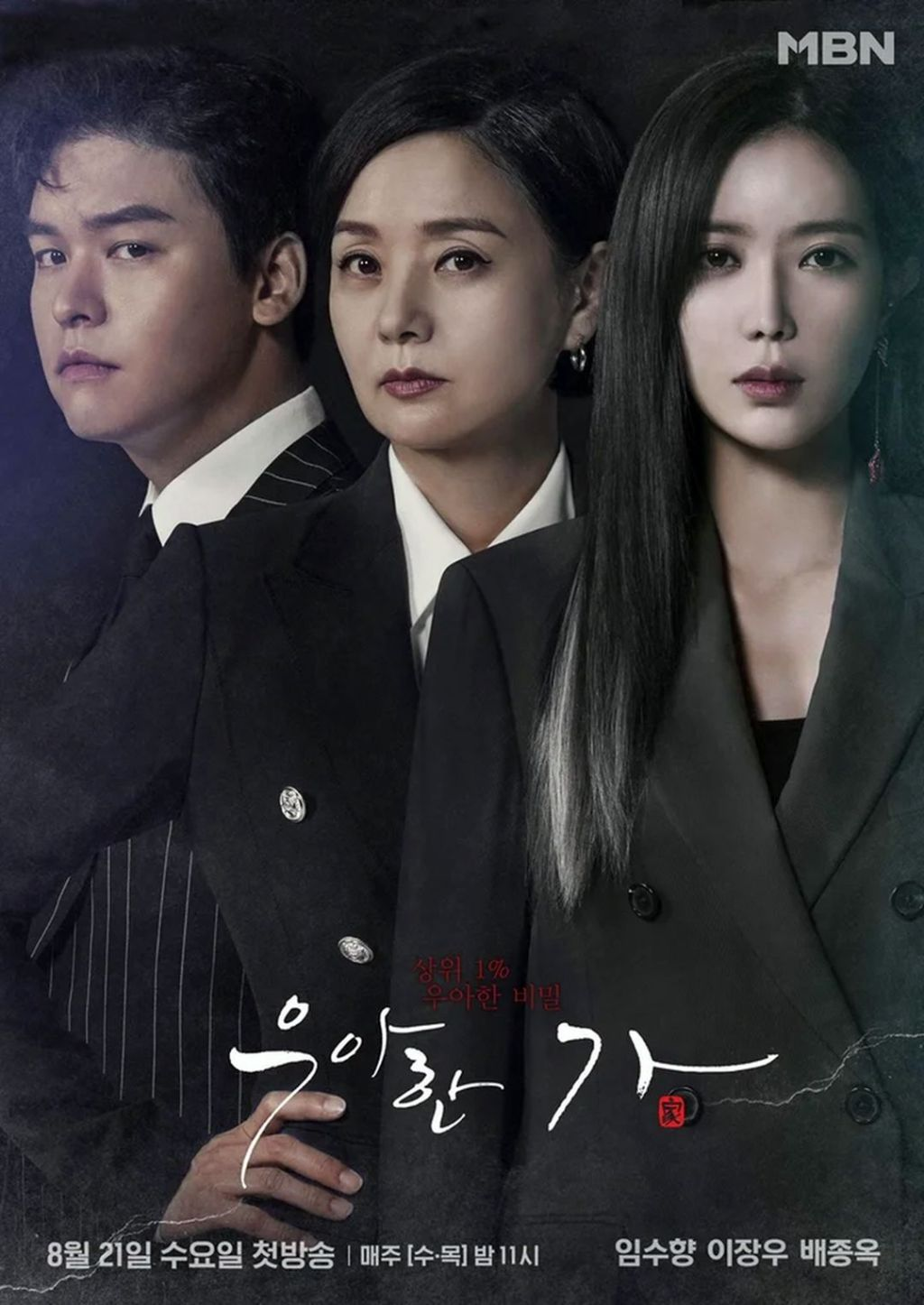K Drama Graceful Family