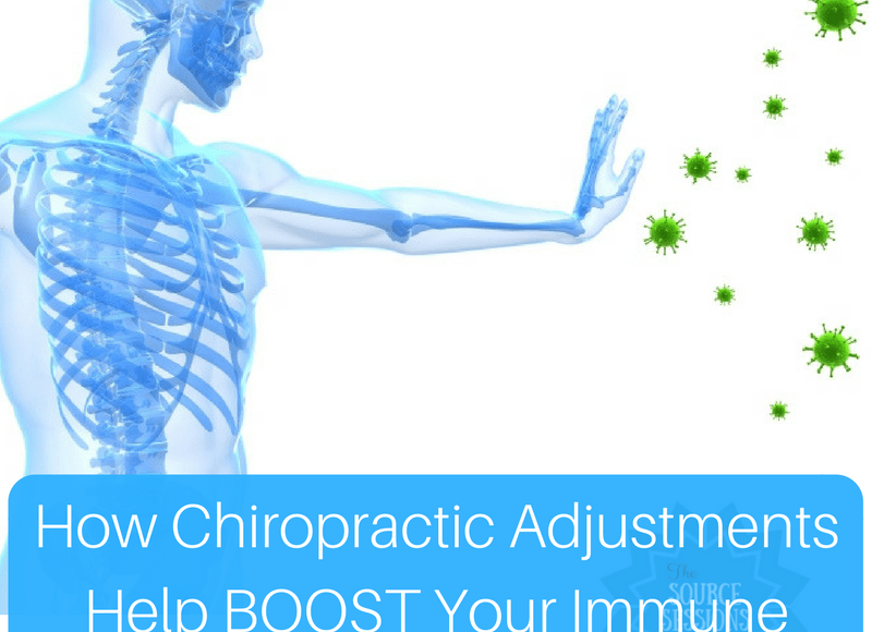Chiropractic Manipulation and Immunity