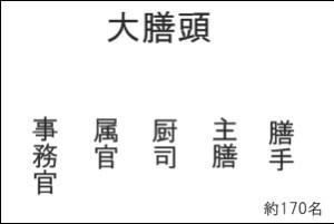 tennounoryouriban02