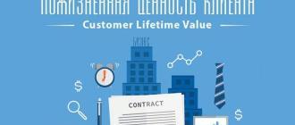 CLV, пожизненная стоимость клиента