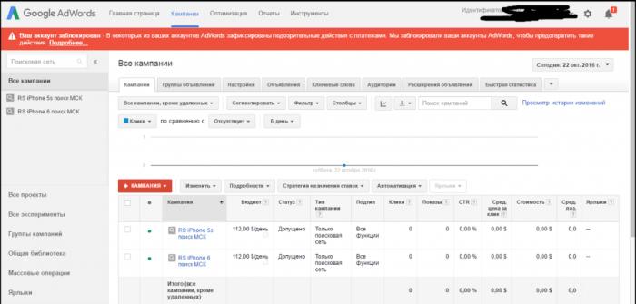 Google Adwords без ндс