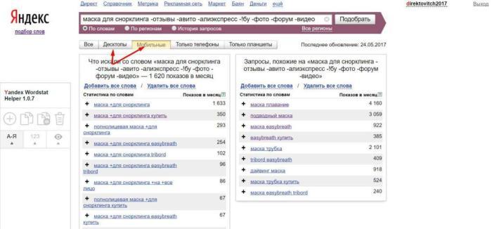 Мобильная реклама Яндекс Директ.