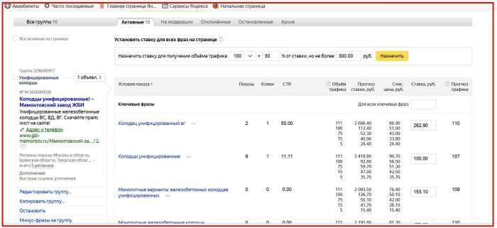 кейсы по настройке контекстной рекламы Яндекс Директ и Google Adwords