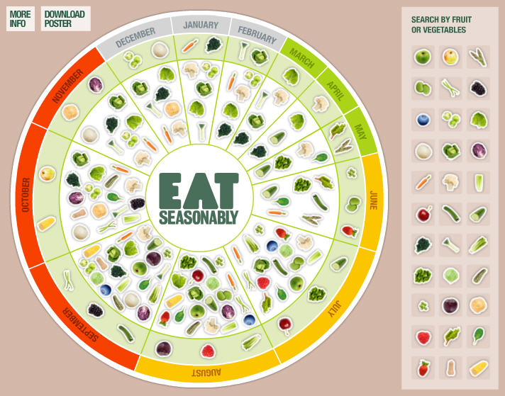 Eat Seasonably!