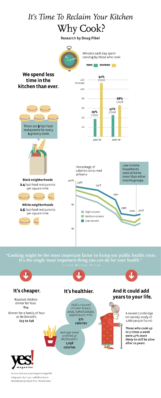 Home cooking for health infographic by Doug Pibel from YES! Magazine