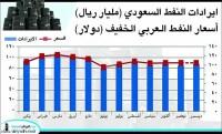 """الزواج من الأقارب ورأي بعض العرب به قبل الطب.. """" يحكى أن """" حمود الصاهود"""
