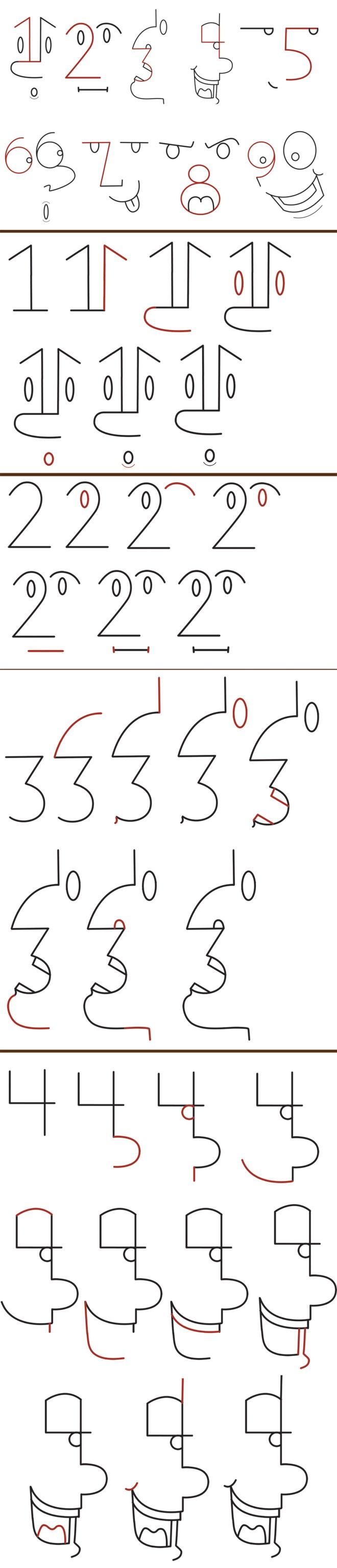 رسم وجوه من خلال الأرقام