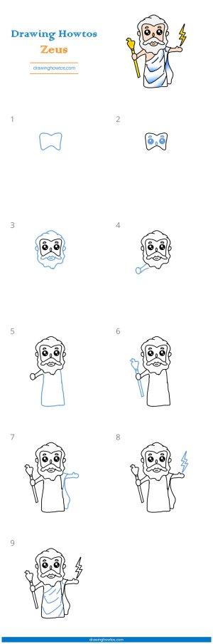 zeus draw drawing easy step pdf tutorial guide printable steps