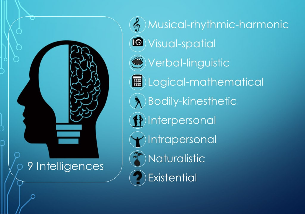 9 multiple intelligences and how we learn things