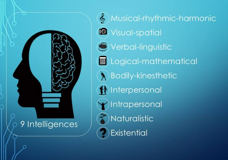 9 Multiple Intelligences boost our creativity
