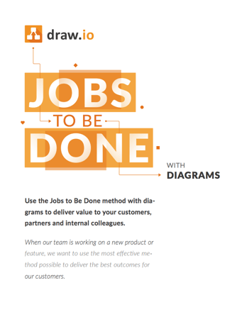 Jobs To Be Done Canvas : canvas, Create, Value, Proposition, Canvas, Draw.io