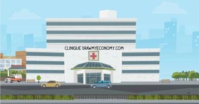 Cliniques et privatisation de la santé