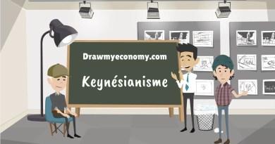 Keynes et le Keynésianisme