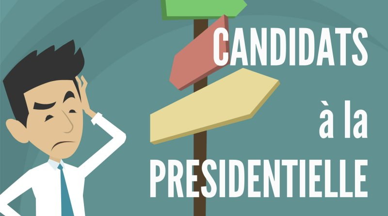 Programme Économique des Candidats à la Présidentielle