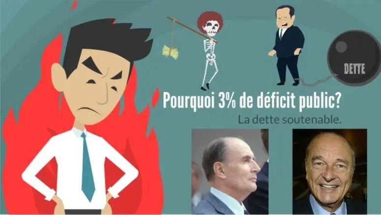 POURQUOI 3% DE DÉFICIT PUBLIC?