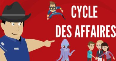 cycle des affaires ou cycle de Juglar