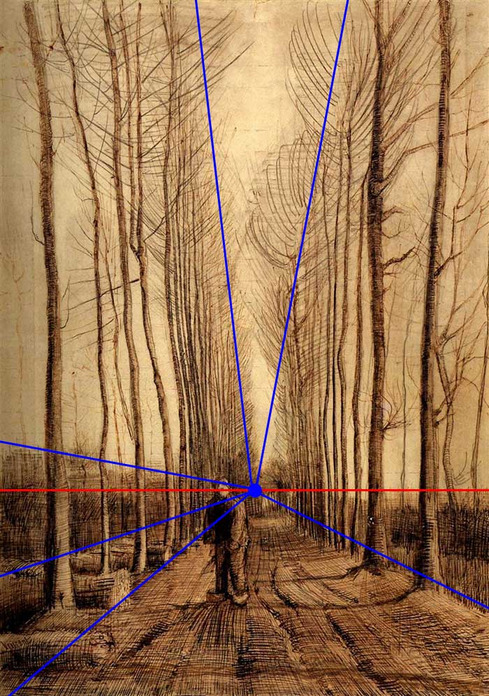 Vincent van Gogh, Avenue Of Poplars, 1884 - One Point Perspective