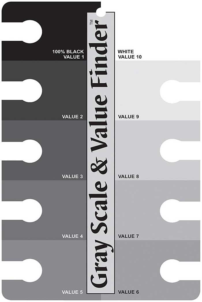 Value Checker