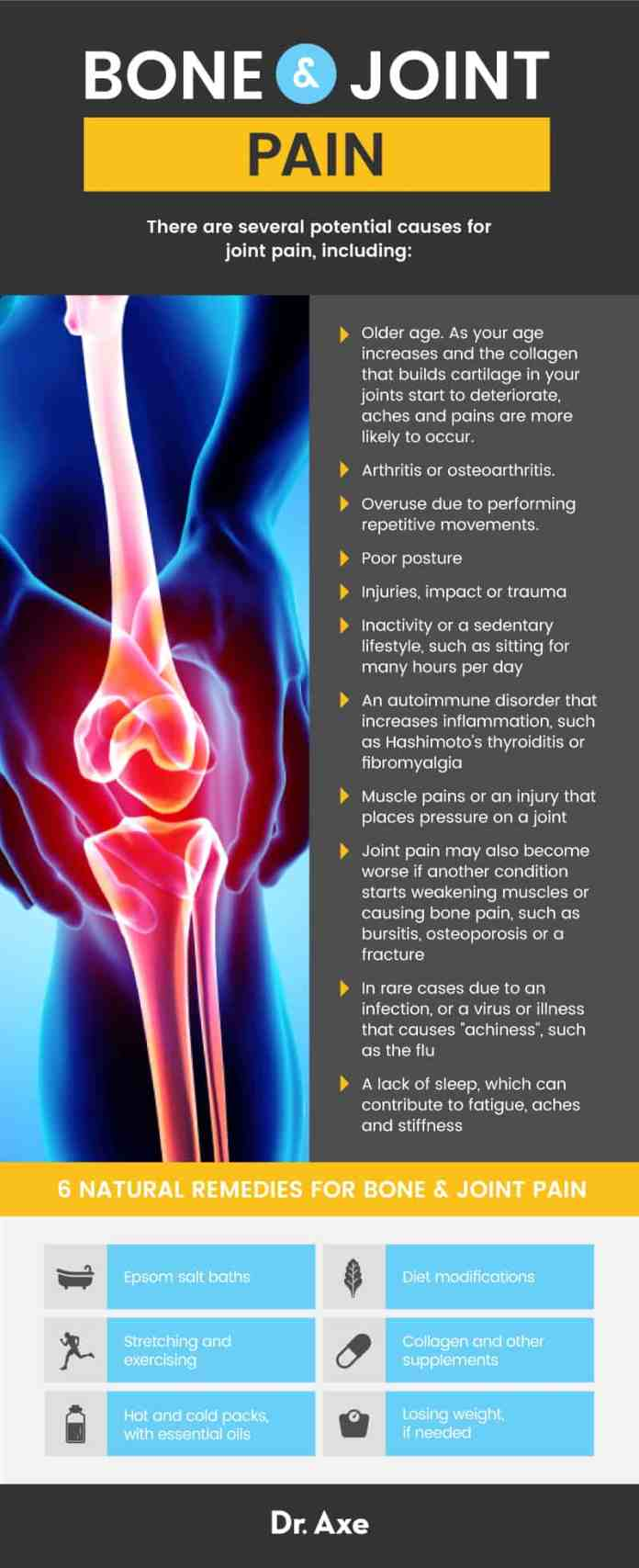 Natural remedies for bone and joint pain: bone and joint pain - Dr. Axe