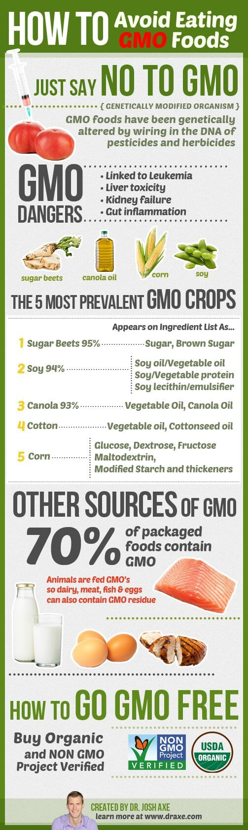 How to Avoid GMO Foods