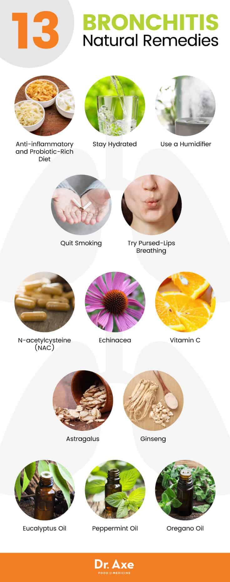 Bronchitis natural remedies