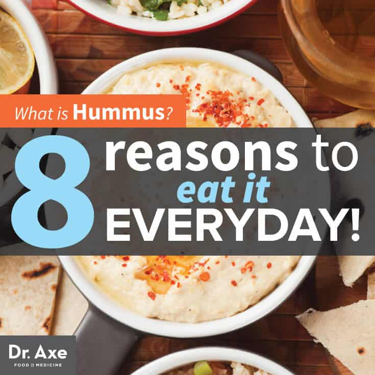 Reasons to eat hummus everyday Title