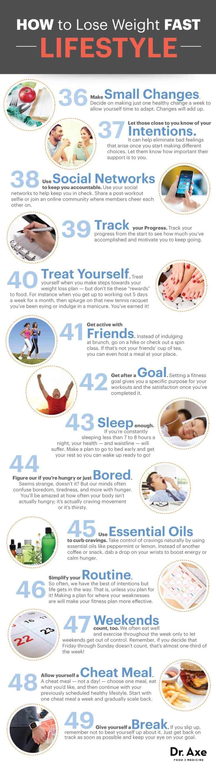 Lifestyle secrets to lose weight - Dr. Axe