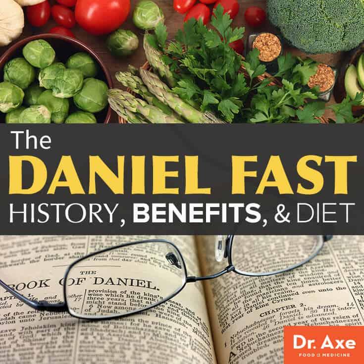Daniel-Fast-Title-Meme