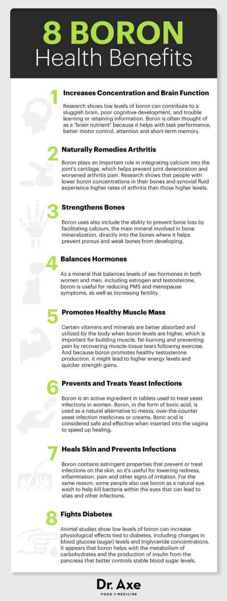 Boron benefits
