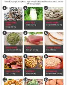Phosphorus foods dr axe also help your body detox  strengthen rh draxe