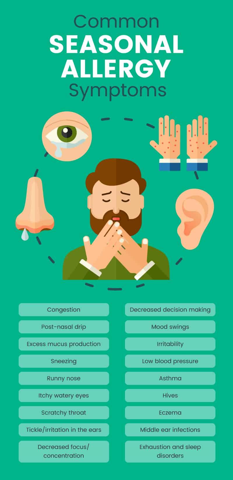 Image Result For Best Seasonal Allergy Medicine
