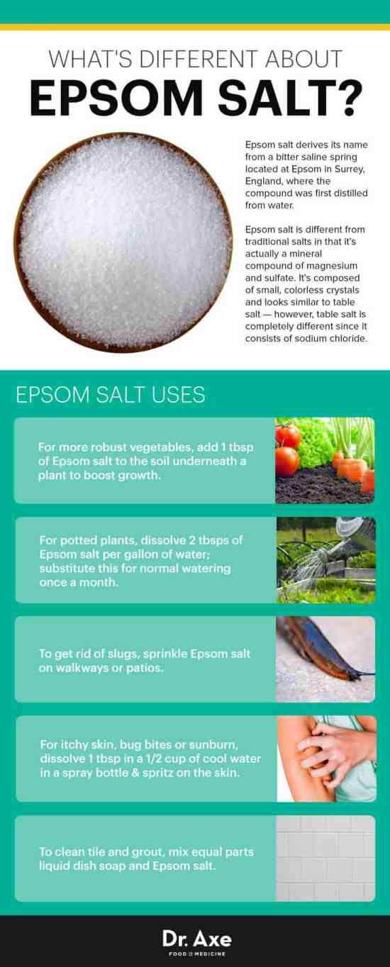 88c14786e49d6 10 Benefits of Epsom Salt – Era of Light
