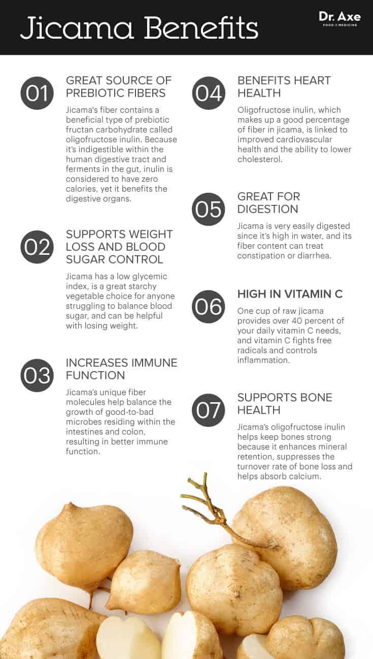 Jicama benefits - Dr. Axe