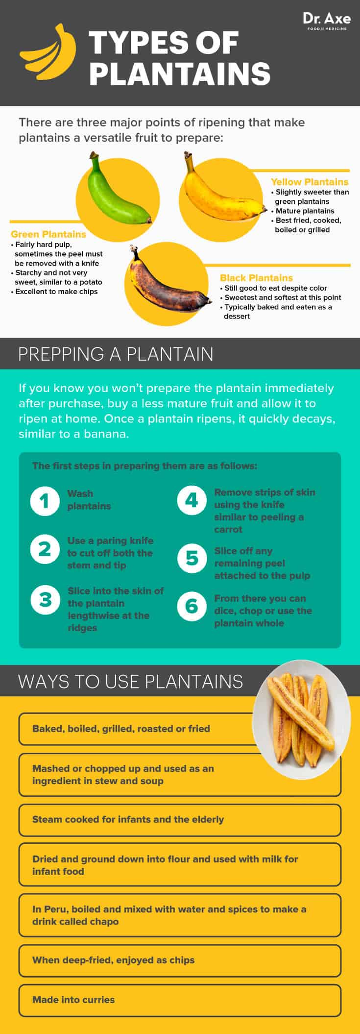Types of plantains - Dr. Axe