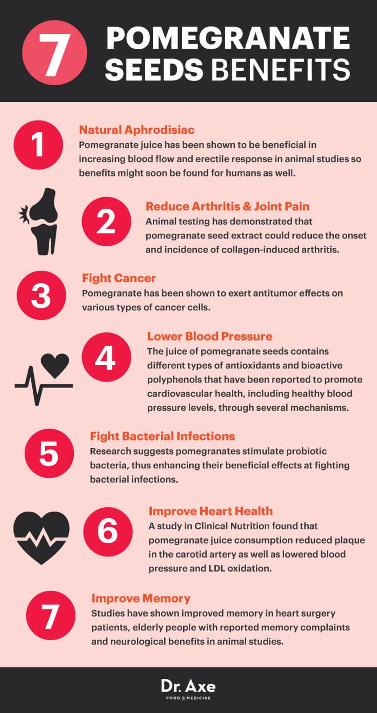 Pomegranate seeds benefits - Dr. Axe