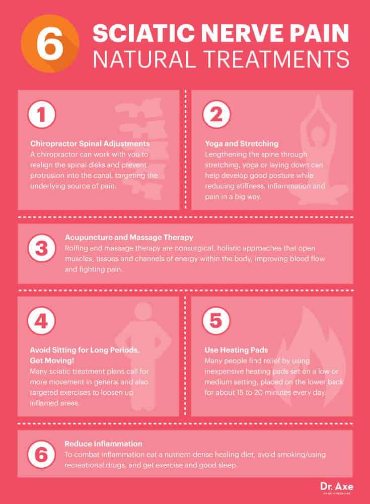 6 Natürliche Wege zur Erleichterung von Sciatic Nerv Schmerzen