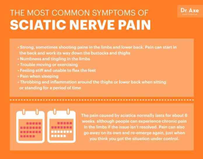 Sciatic nerve pain symptoms - Dr. Axe