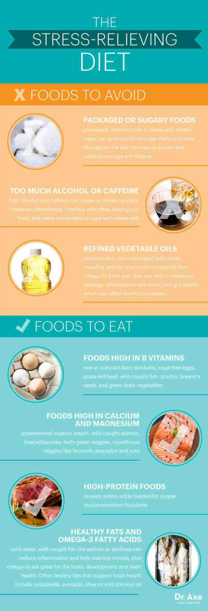 Always Stressed? Here Are 8 Natural Stress Relievers to ...