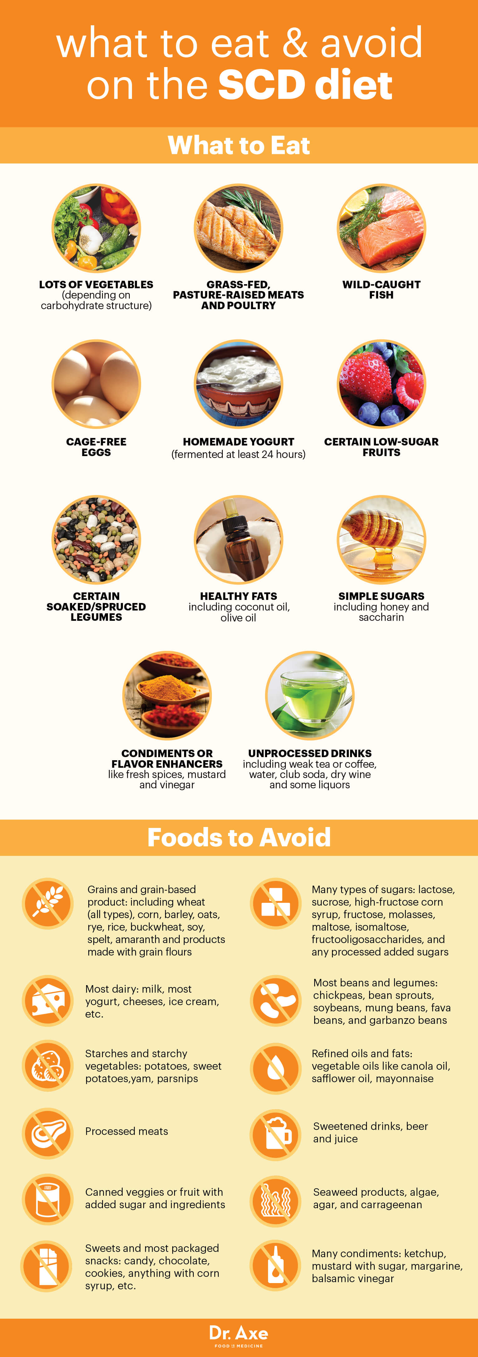 Gerd Diet List Of Foods You Can Eat