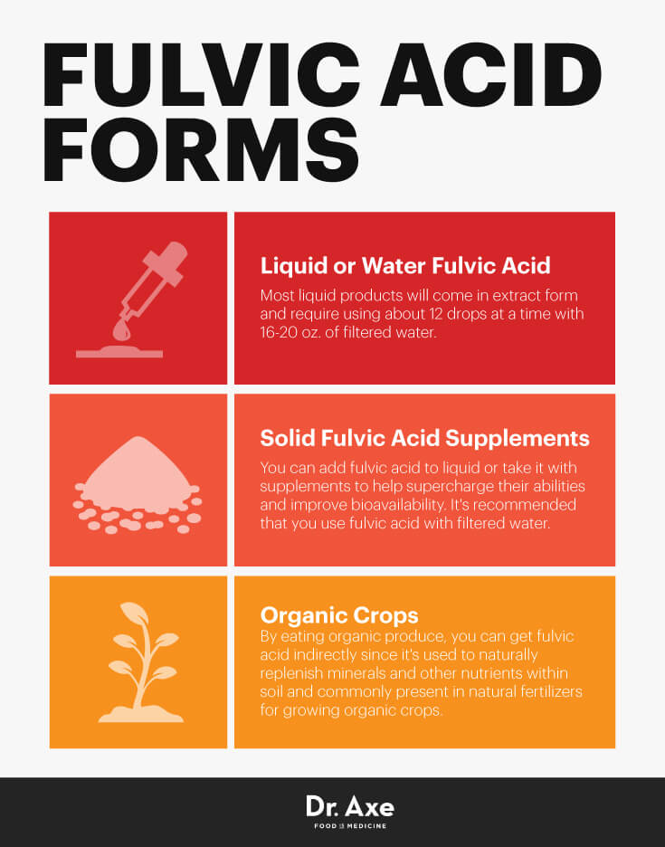 Fulvic acid forms - Dr. Axe