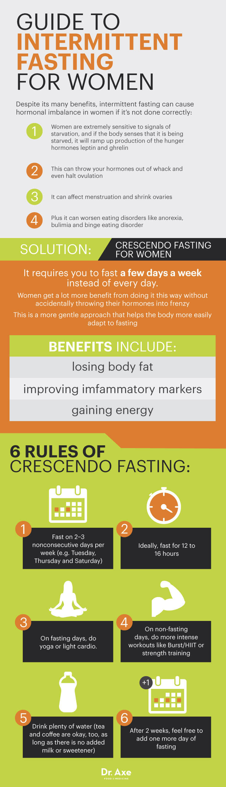 The Secret To Intermittent Fasting For Women  Dr Axe