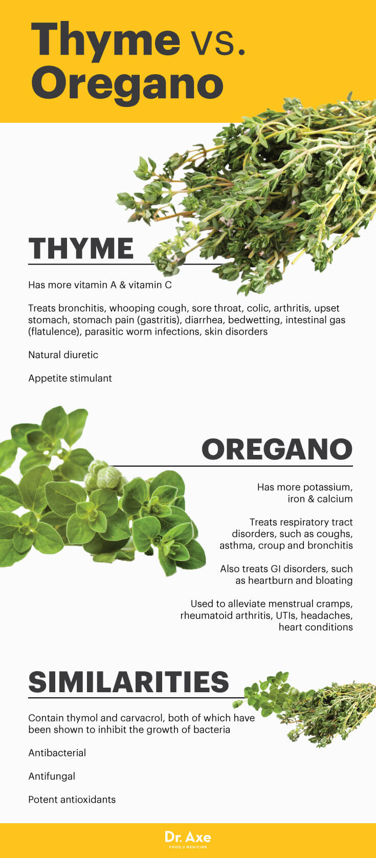 Top 6 Thyme Benefits (#1 & #6 Will Clear Your Throat) - Dr ...