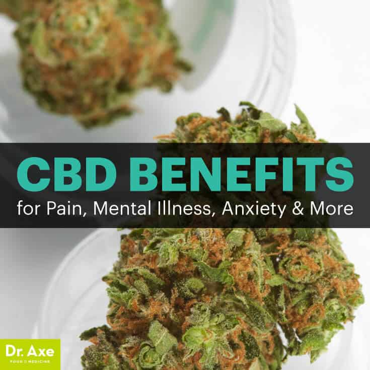 CBD benefits - Dr. Axe