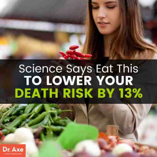 Peppers death risk - Dr. Axe
