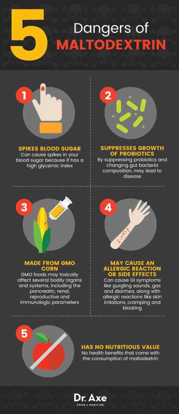 Maltodextrin dangers - Dr. Axe