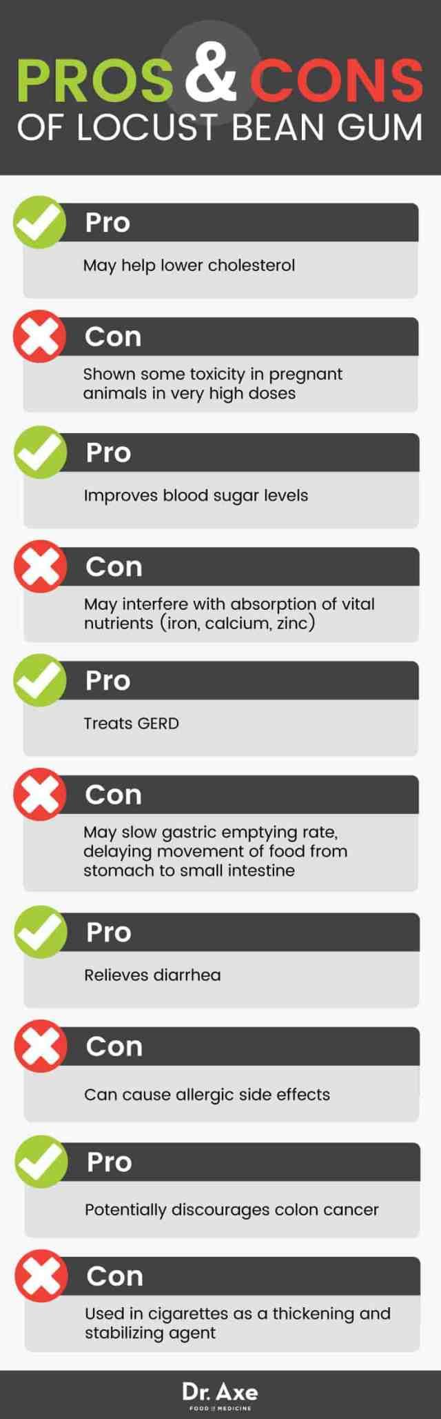 Pros and cons of locust bean gum - Dr. Axe