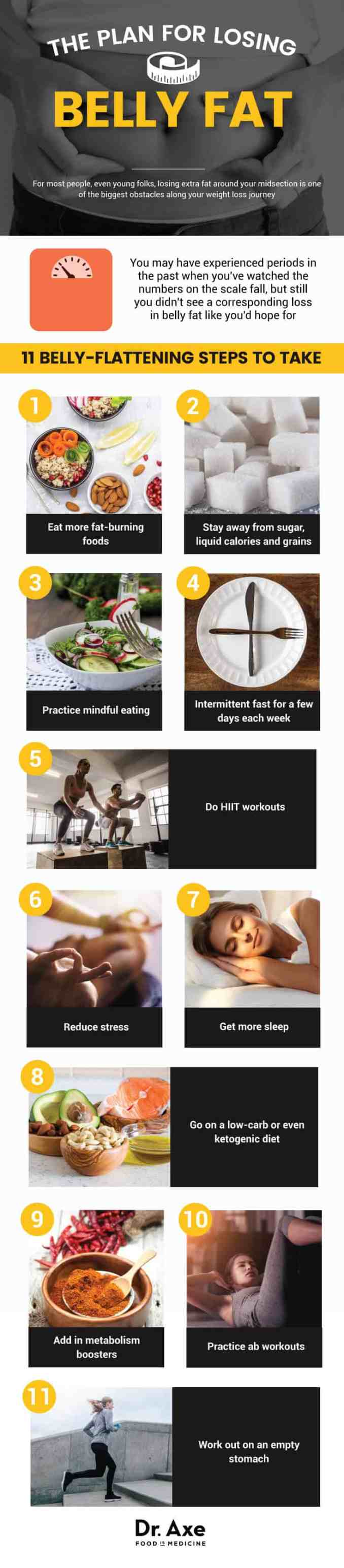 Plan for how to lose belly fat - Dr. Axe
