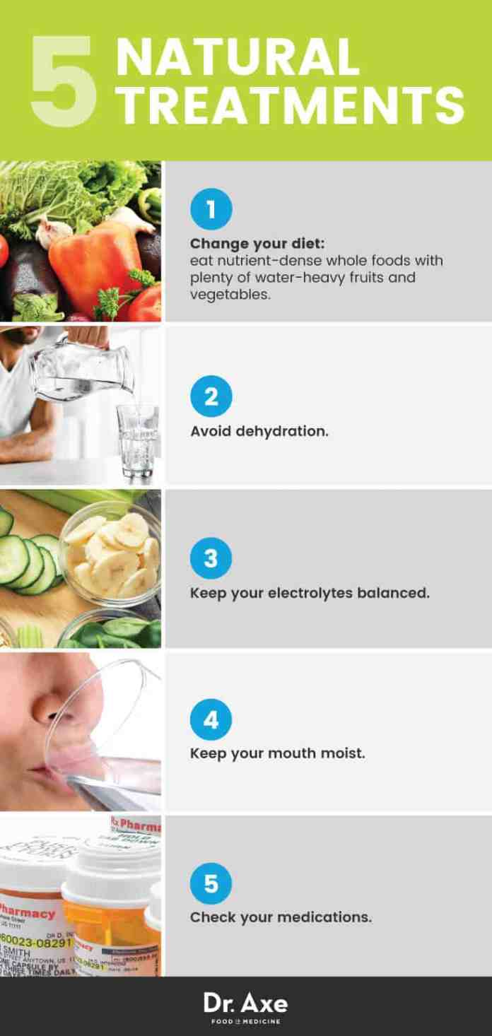 Natural Electrolytes Whole Foods