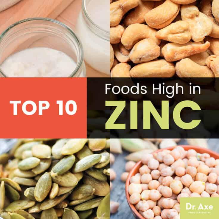 Top 10 Foods High in Zinc Zinc Benefits  Zinc Foods Recipes  Dr Axe